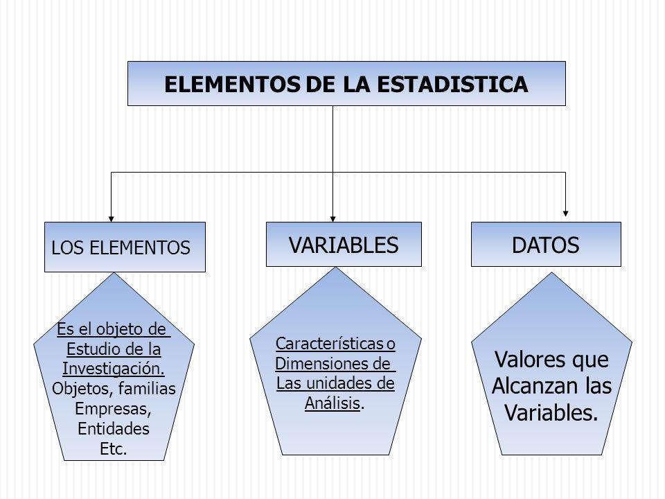 ELEMENTOS DE LA ESTADISTICA