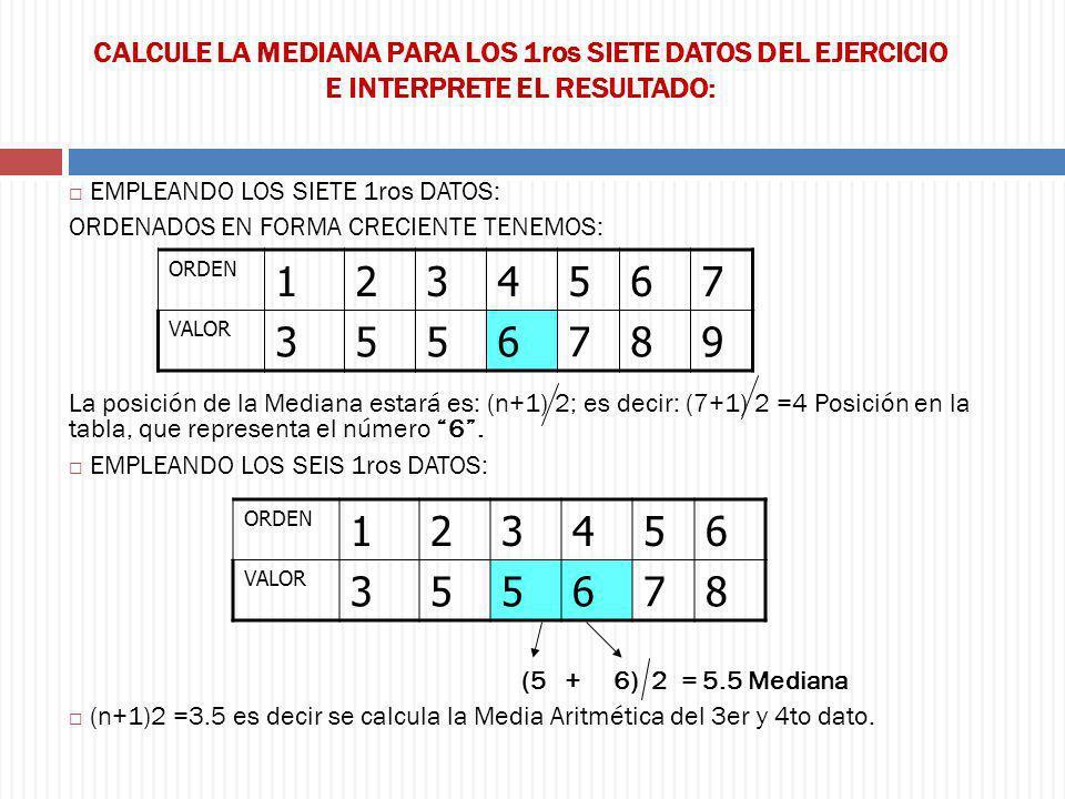 CALCULE LA MEDIANA PARA LOS 1ros SIETE DATOS DEL EJERCICIO E INTERPRETE EL RESULTADO: