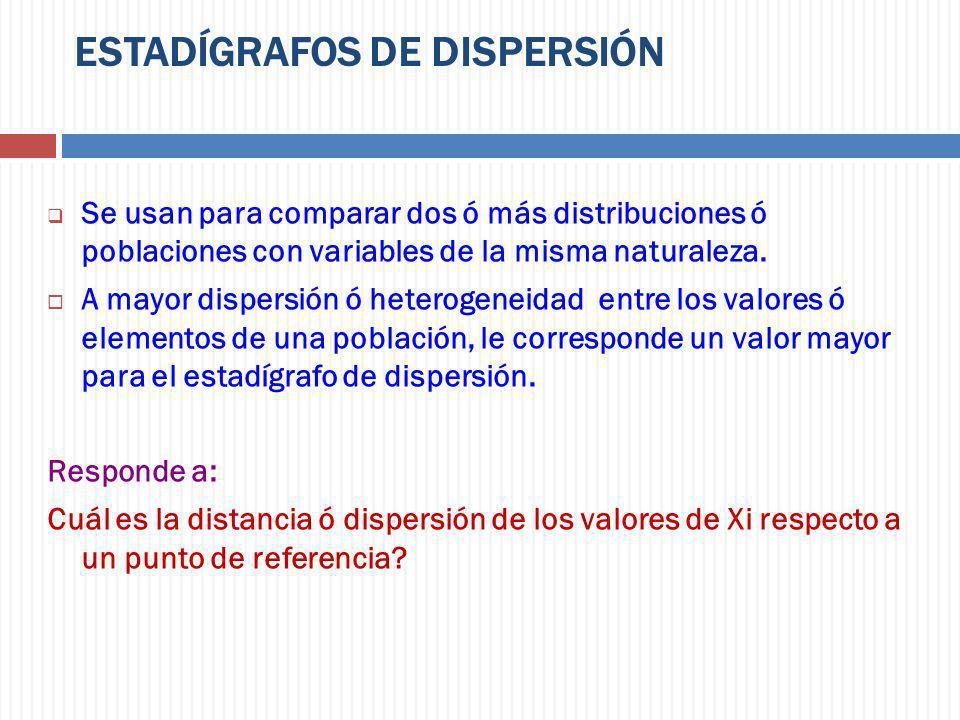 ESTADÍGRAFOS DE DISPERSIÓN