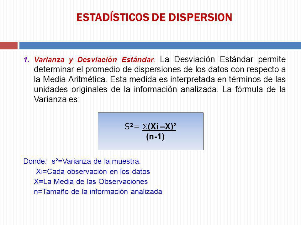 ESTADÍSTICOS DE DISPERSION