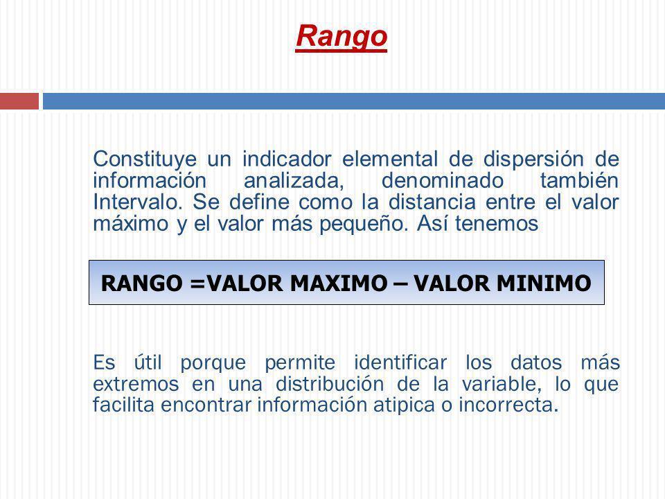 RANGO =VALOR MAXIMO – VALOR MINIMO