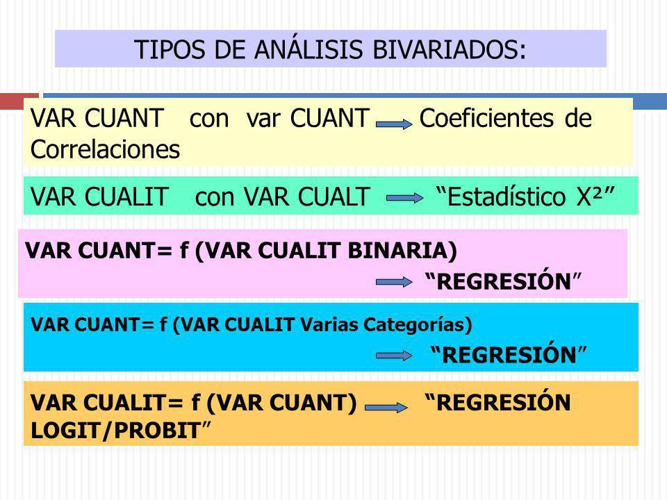 TIPOS DE ANÁLISIS BIVARIADOS:
