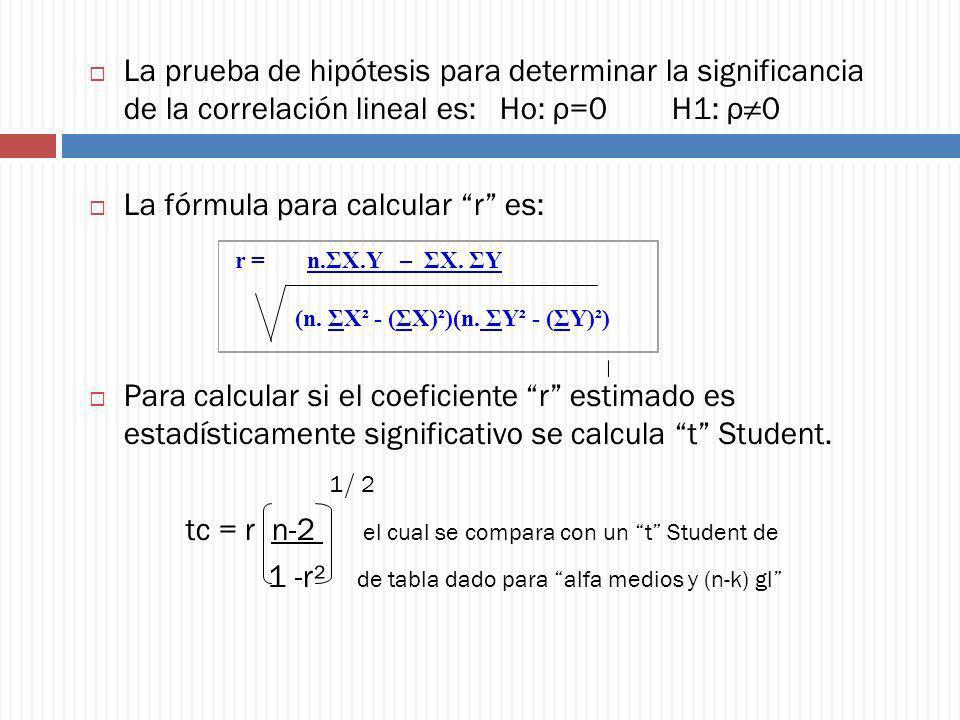 La fórmula para calcular r es: