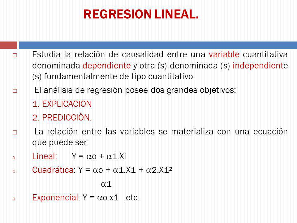 REGRESION LINEAL.