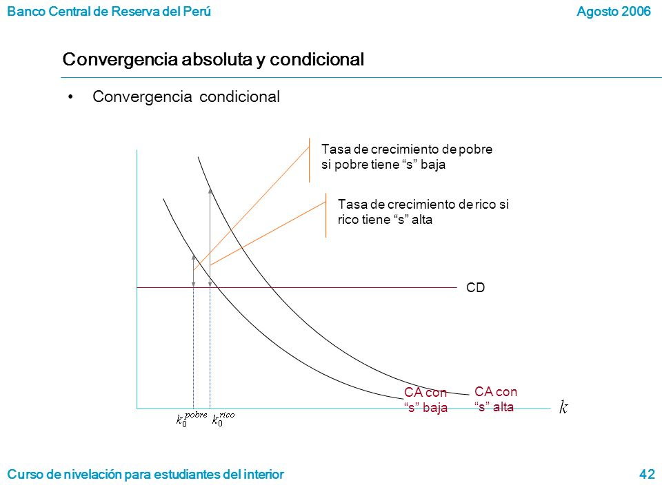 Convergencia absoluta y condicional