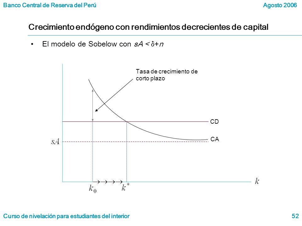 Crecimiento endógeno con rendimientos decrecientes de capital