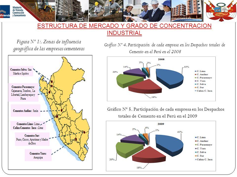ESTRUCTURA DE MERCADO Y GRADO DE CONCENTRACION INDUSTRIAL