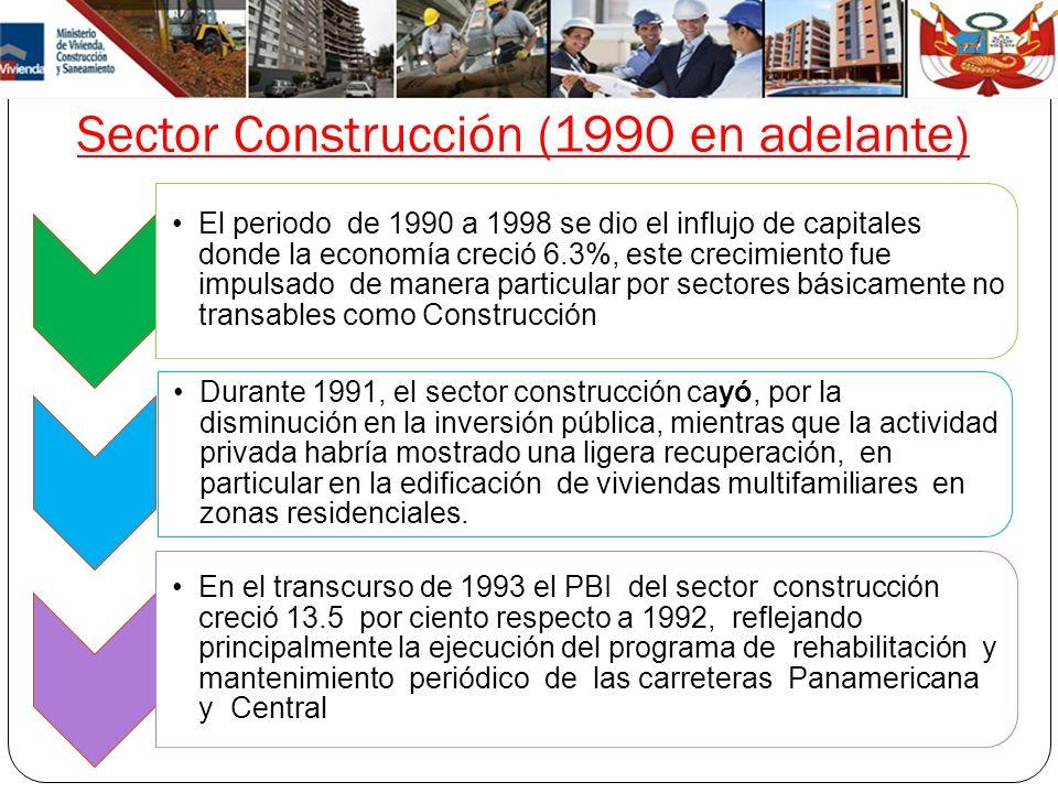 Sector Construcción (1990 en adelante)