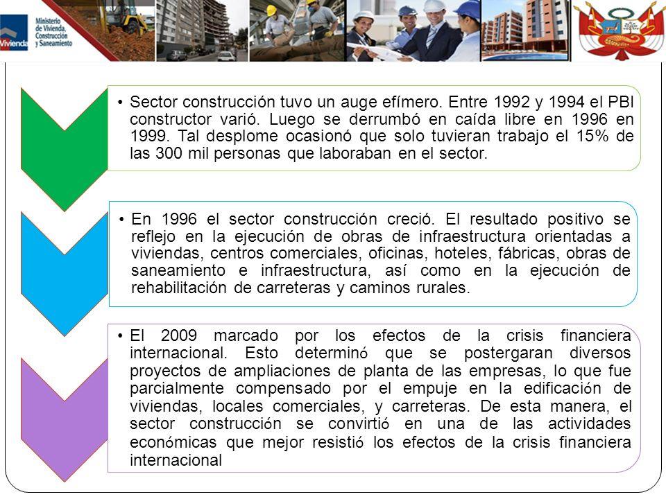 Sector construcción tuvo un auge efímero