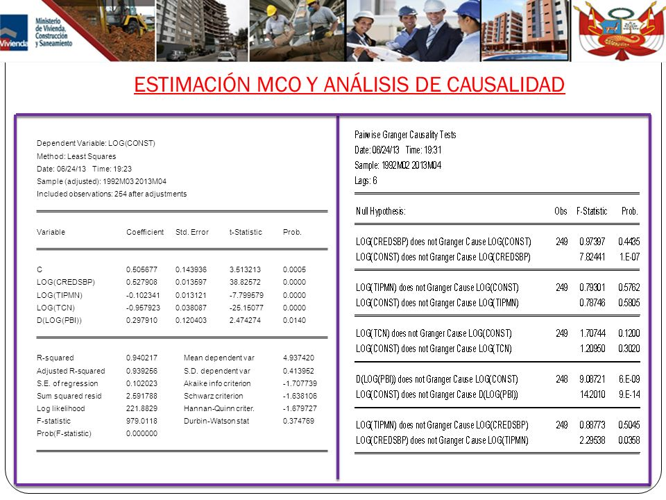 ESTIMACIÓN MCO Y ANÁLISIS DE CAUSALIDAD