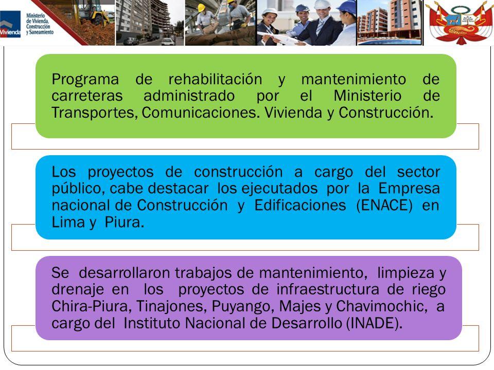 Programa de rehabilitación y mantenimiento de carreteras administrado por el Ministerio de Transportes, Comunicaciones. Vivienda y Construcción.
