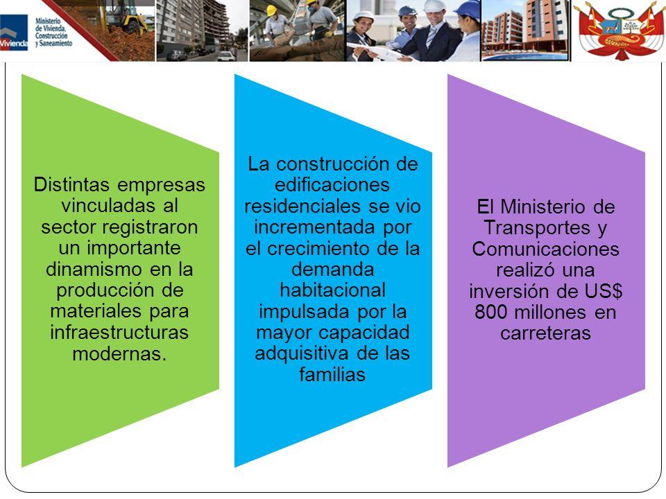 Distintas empresas vinculadas al sector registraron un importante dinamismo en la producción de materiales para infraestructuras modernas.