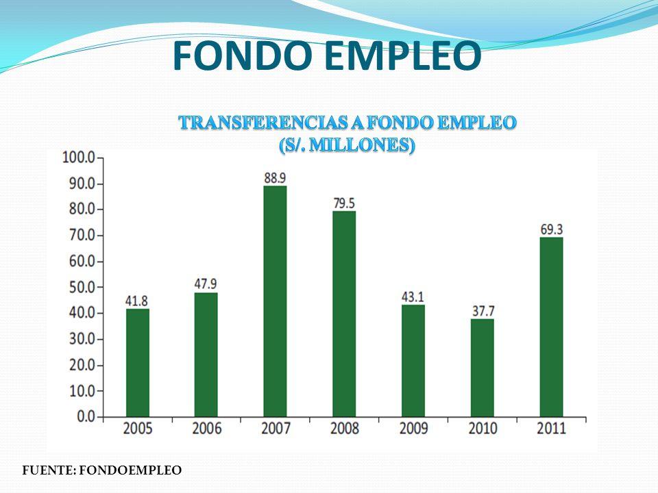 TRANSFERENCIAS A FONDO EMPLEO