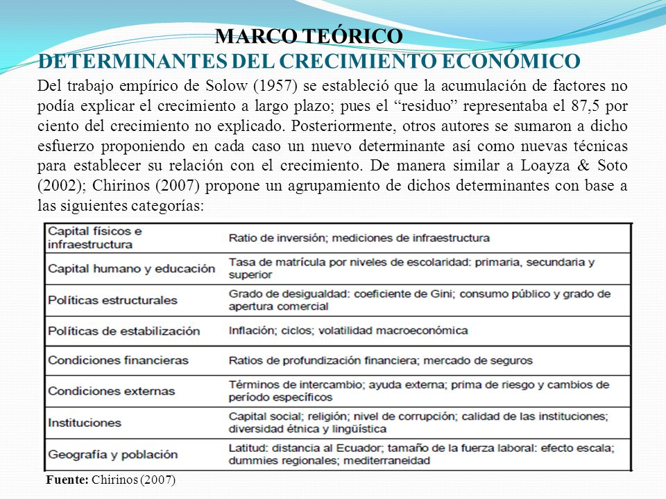 DETERMINANTES DEL CRECIMIENTO ECONÓMICO