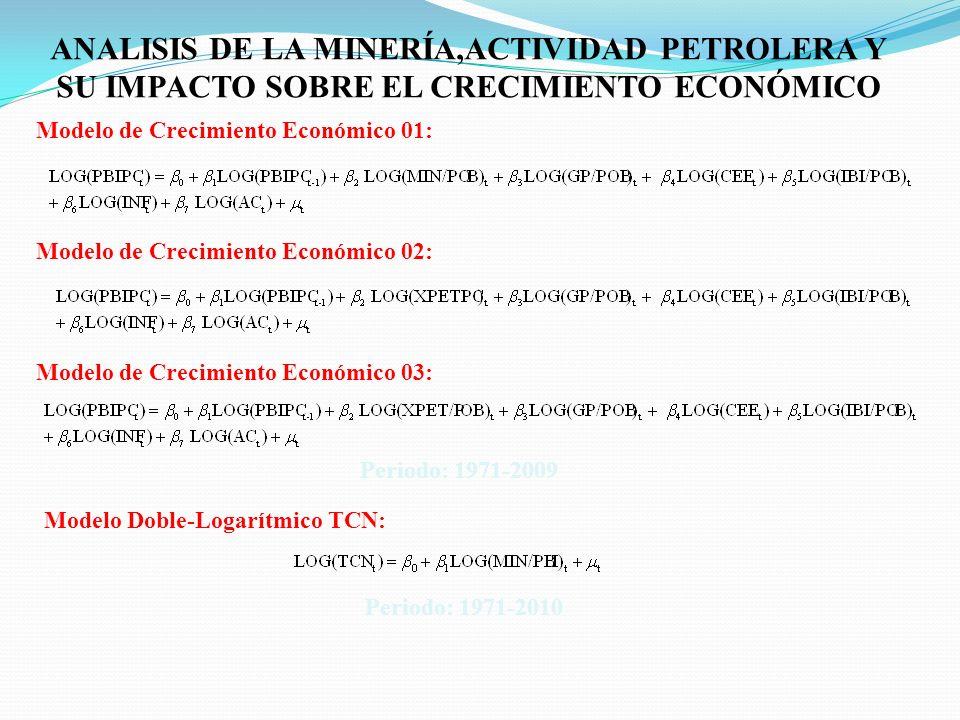 ANALISIS DE LA MINERÍA,ACTIVIDAD PETROLERA Y