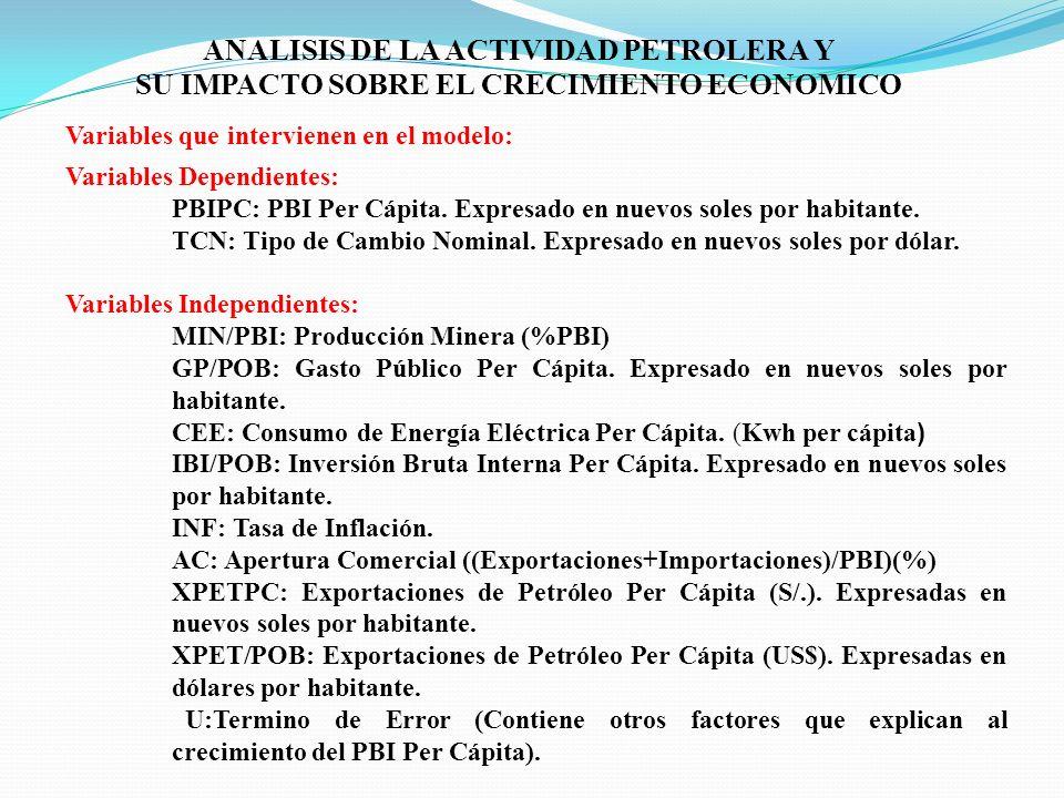 ANALISIS DE LA ACTIVIDAD PETROLERA Y