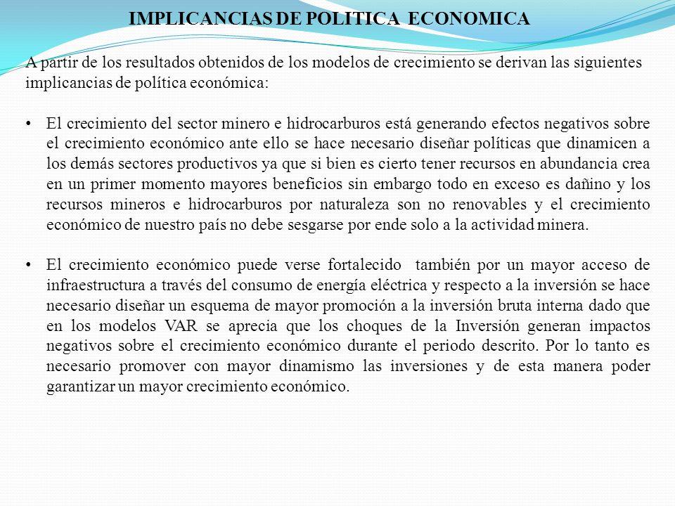 IMPLICANCIAS DE POLITICA ECONOMICA