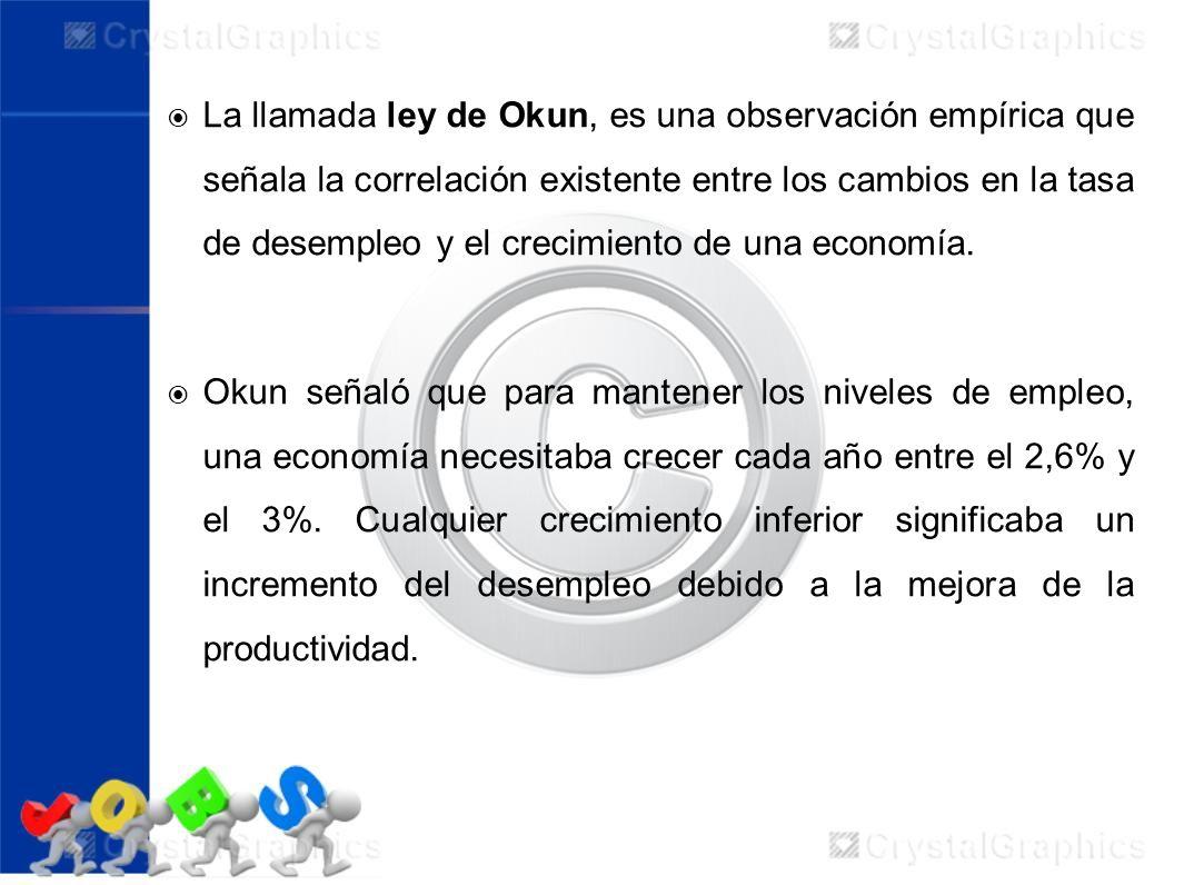 La llamada ley de Okun, es una observación empírica que señala la correlación existente entre los cambios en la tasa de desempleo y el crecimiento de una economía.