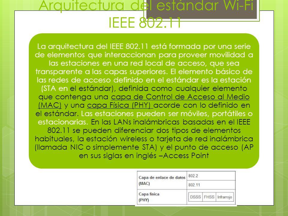 Arquitectura del estándar Wi-Fi IEEE 802.11