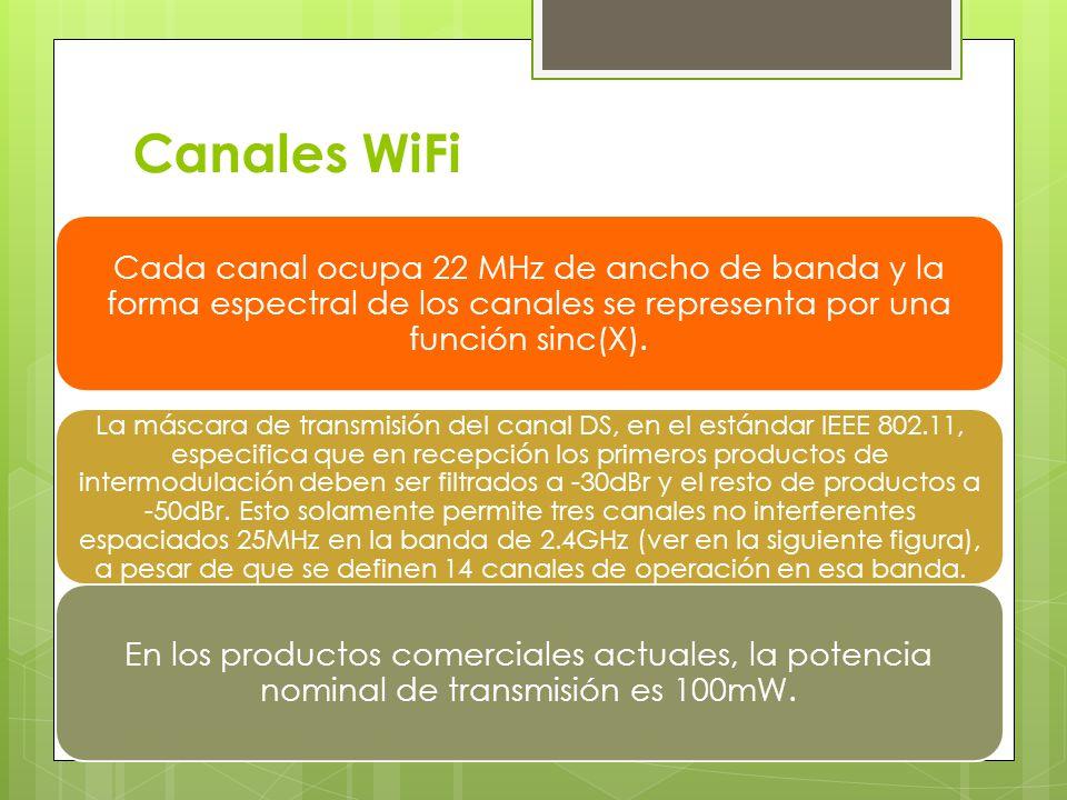 Canales WiFi Cada canal ocupa 22 MHz de ancho de banda y la forma espectral de los canales se representa por una función sinc(X).