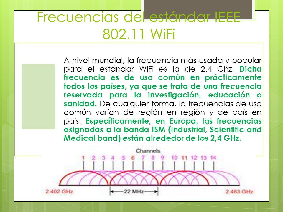 Frecuencias del estándar IEEE 802.11 WiFi
