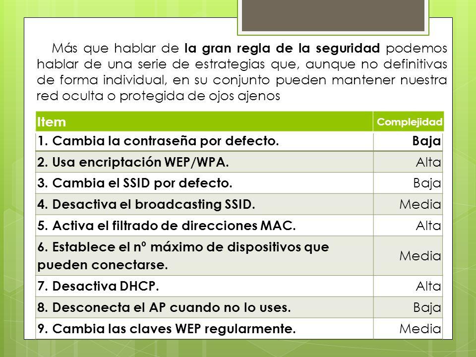 1. Cambia la contraseña por defecto. Baja 2. Usa encriptación WEP/WPA.