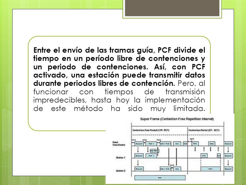 Entre el envío de las tramas guía, PCF divide el tiempo en un período libre de contenciones y un periodo de contenciones.