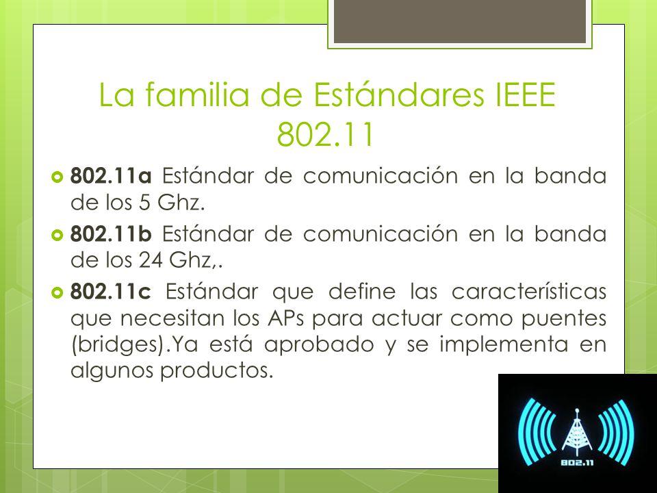 La familia de Estándares IEEE 802.11