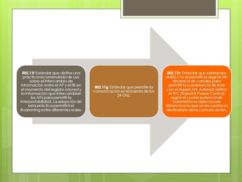 802.11f Estándar que define una práctica recomendada de uso sobre el intercambio de información entre el AP y el TR en el momento del registro a la red y la información que intercambian los APs para permitir la interportabilidad. La adopción de esta práctica permitirá el Roamming entre diferentes redes.