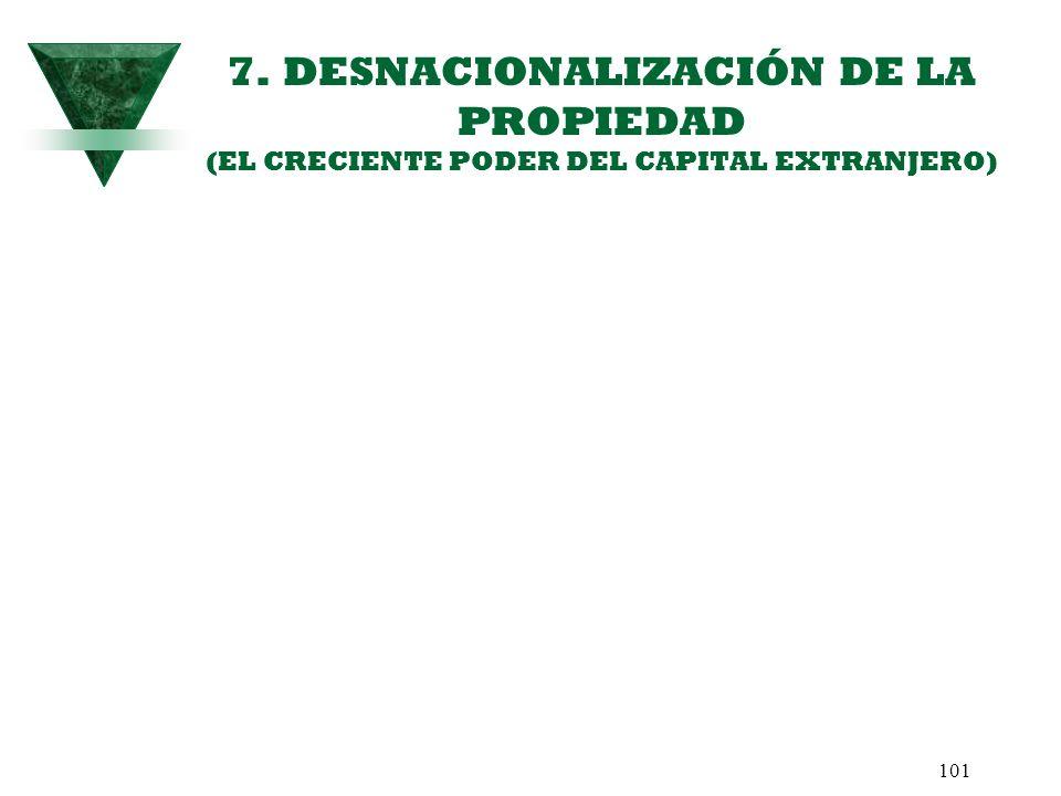 7. DESNACIONALIZACIÓN DE LA PROPIEDAD (EL CRECIENTE PODER DEL CAPITAL EXTRANJERO)