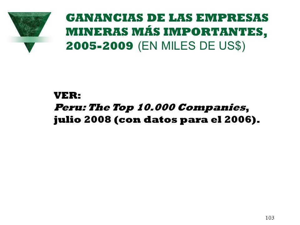 GANANCIAS DE LAS EMPRESAS MINERAS MÁS IMPORTANTES, 2005-2009 (EN MILES DE US$)
