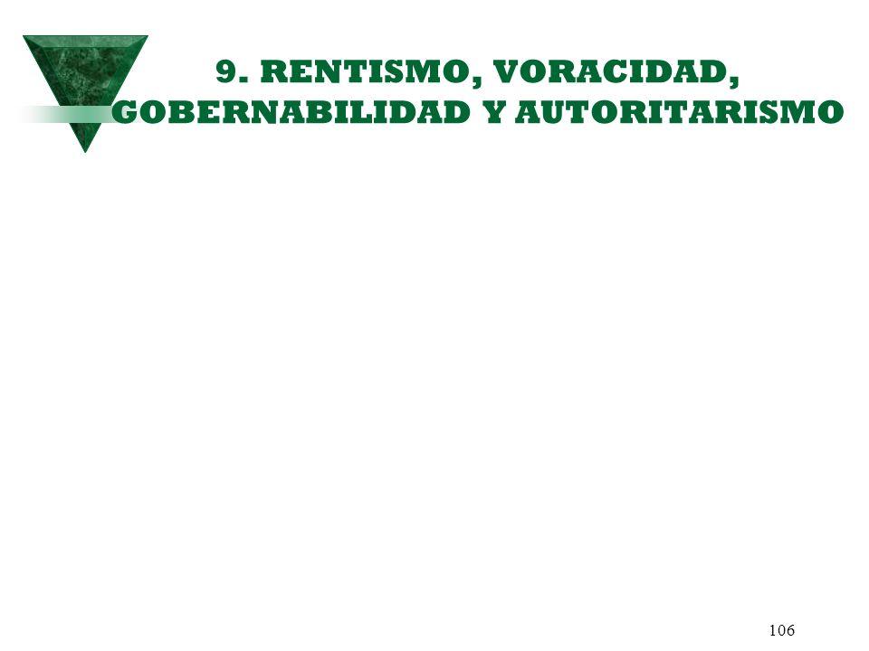 9. RENTISMO, VORACIDAD, GOBERNABILIDAD Y AUTORITARISMO
