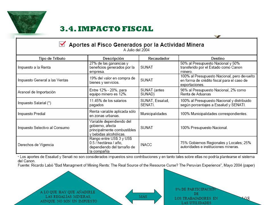 3.4. IMPACTO FISCAL 8% DE PARTICIPACIÓN A LO QUE HAY QUE AÑADIRLE DE