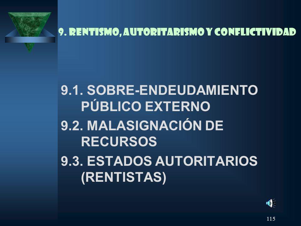 9. RENTISMO, AUTORITARISMO Y CONFLICTIVIDAD