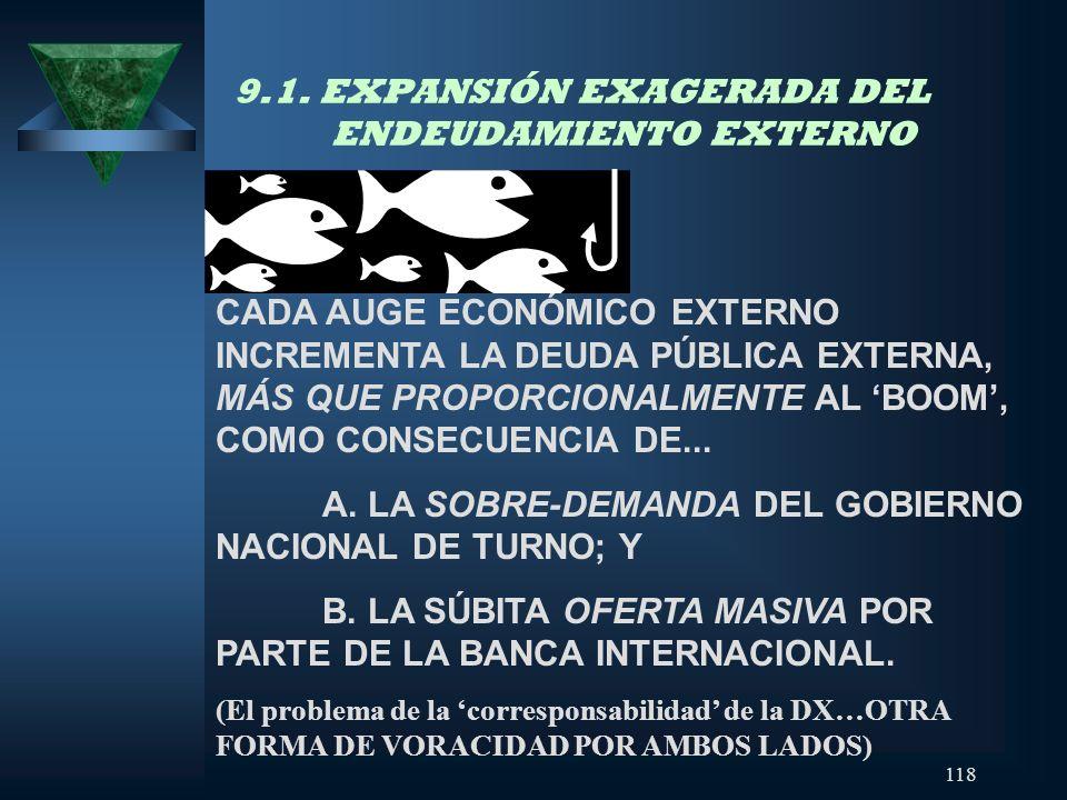 9.1. EXPANSIÓN EXAGERADA DEL ENDEUDAMIENTO EXTERNO