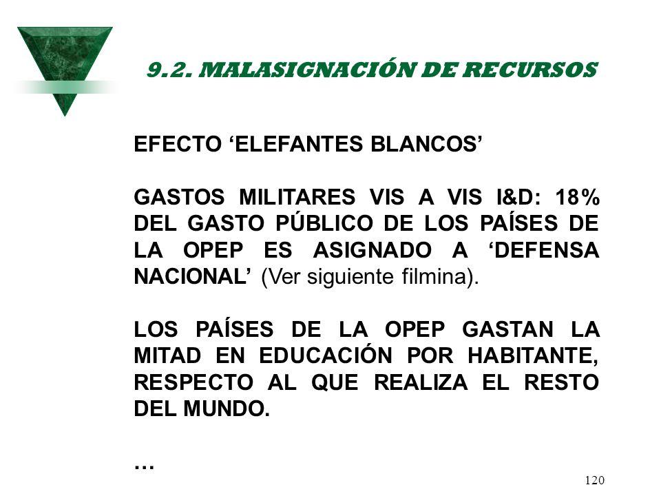 9.2. MALASIGNACIÓN DE RECURSOS