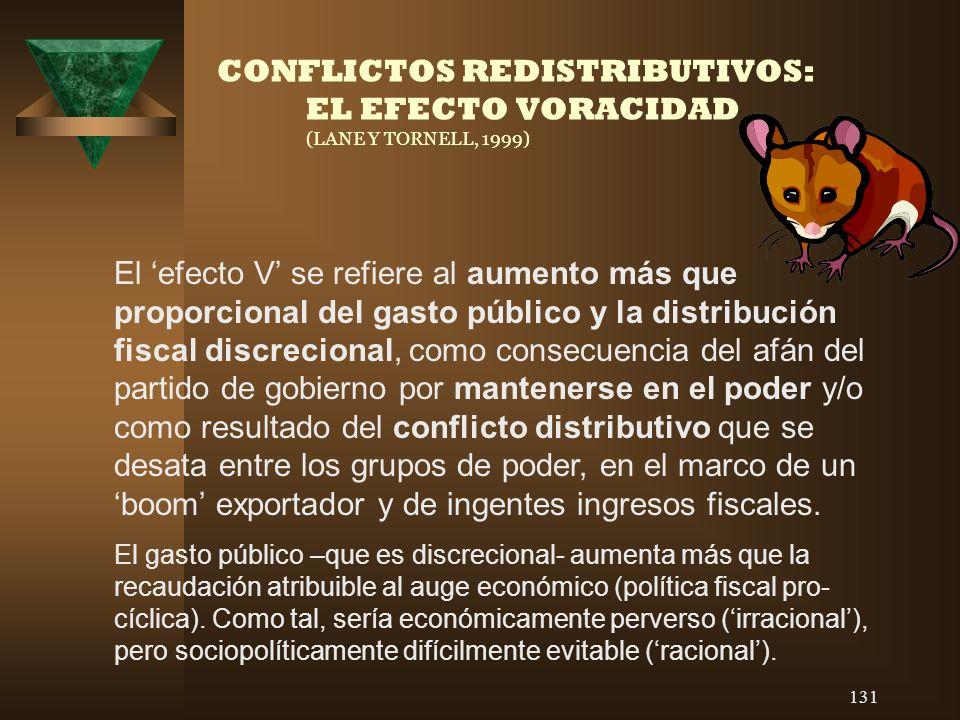 CONFLICTOS REDISTRIBUTIVOS: EL EFECTO VORACIDAD (LANE Y TORNELL, 1999)
