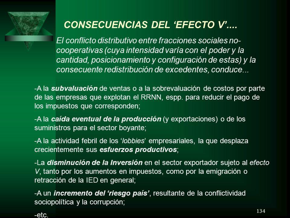 CONSECUENCIAS DEL 'EFECTO V'....