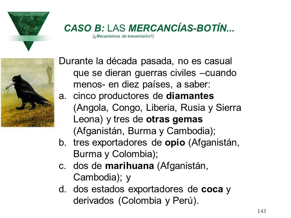 CASO B: LAS MERCANCÍAS-BOTÍN... (¿Mecanismos de transmisión )