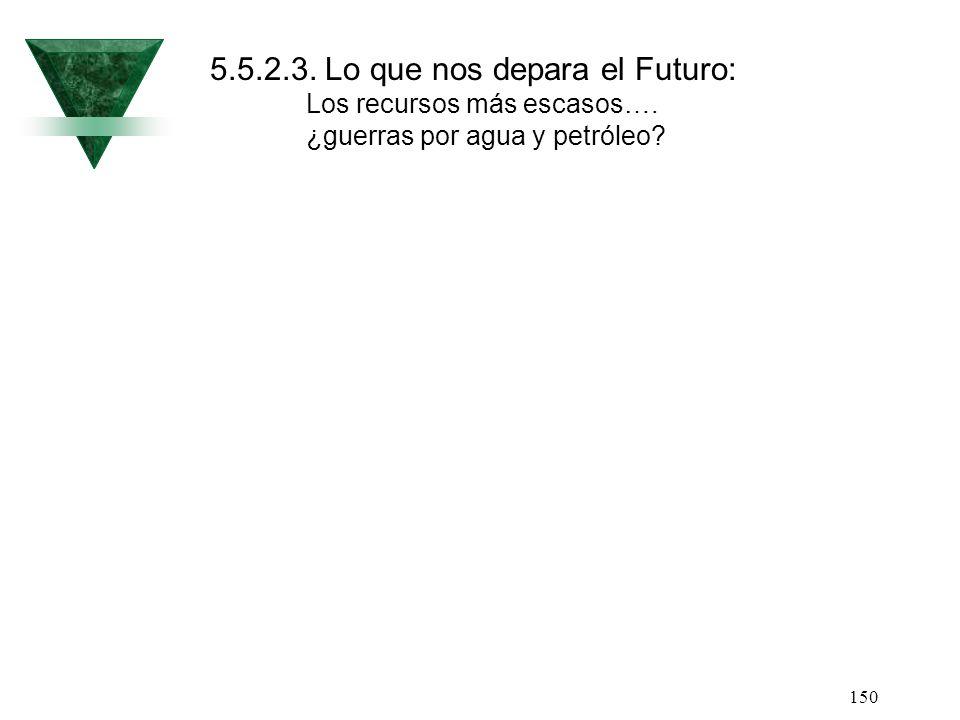 5. 5. 2. 3. Lo que nos depara el Futuro:. Los recursos más escasos…