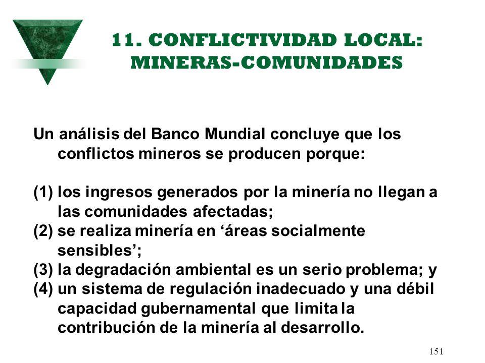 11. CONFLICTIVIDAD LOCAL: MINERAS-COMUNIDADES