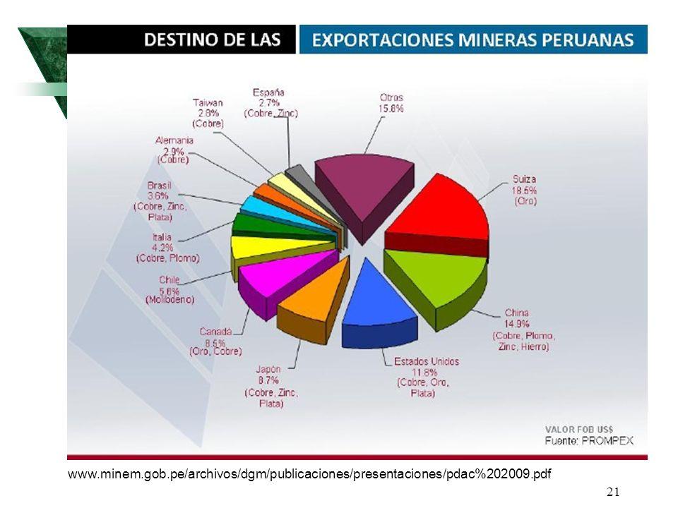 www.minem.gob.pe/archivos/dgm/publicaciones/presentaciones/pdac%202009.pdf