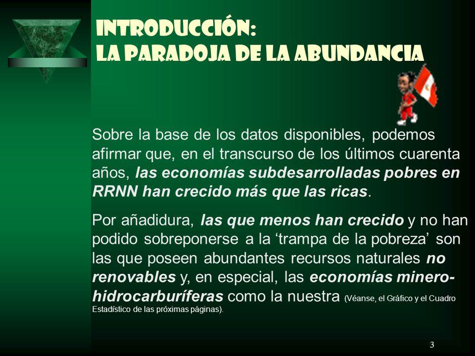 INTRODUCCIÓN: La Paradoja de la Abundancia