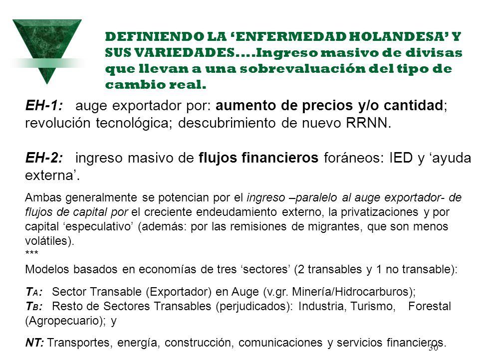 DEFINIENDO LA 'ENFERMEDAD HOLANDESA' Y SUS VARIEDADES