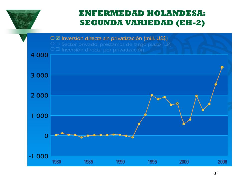 ENFERMEDAD HOLANDESA: SEGUNDA VARIEDAD (EH-2)