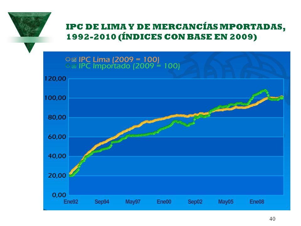 IPC DE LIMA Y DE MERCANCÍAS MPORTADAS, 1992-2010 (ÍNDICES CON BASE EN 2009)