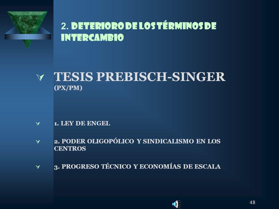 2. DETERIORO DE LOS TÉRMINOS DE INTERCAMBIO