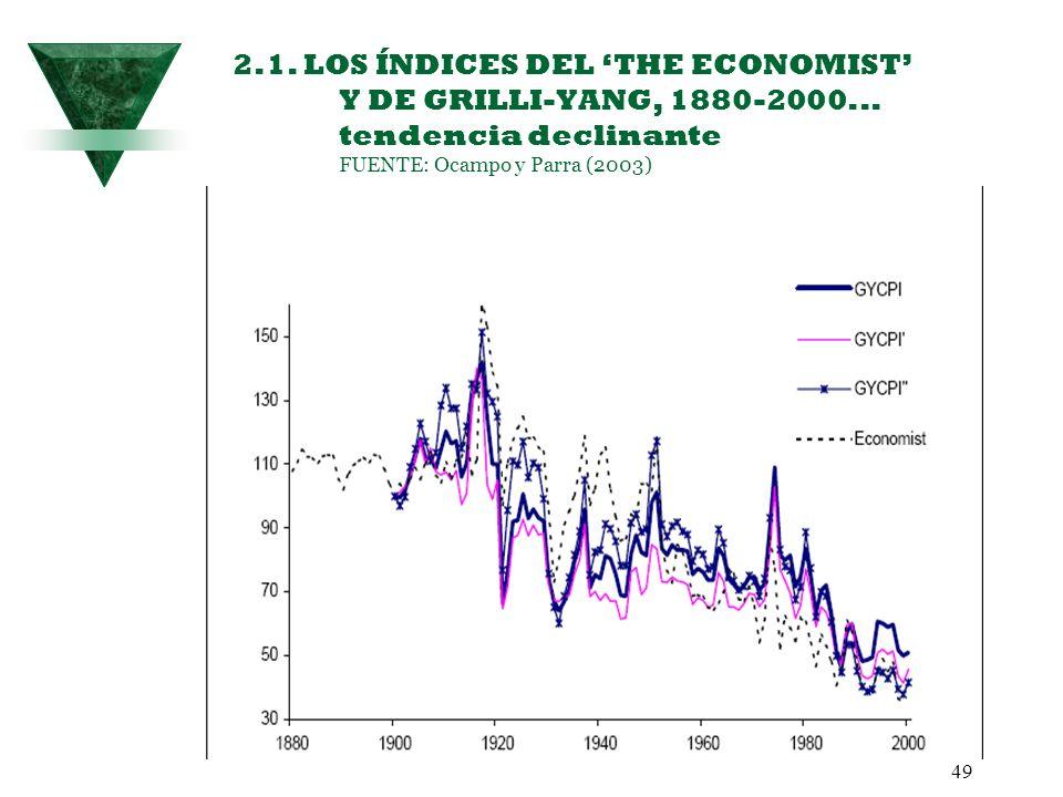 2. 1. LOS ÍNDICES DEL 'THE ECONOMIST'. Y DE GRILLI-YANG, 1880-2000