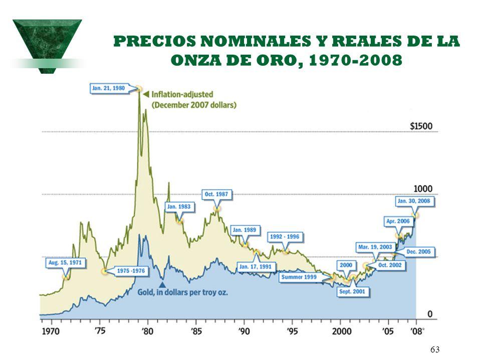 PRECIOS NOMINALES Y REALES DE LA ONZA DE ORO, 1970-2008