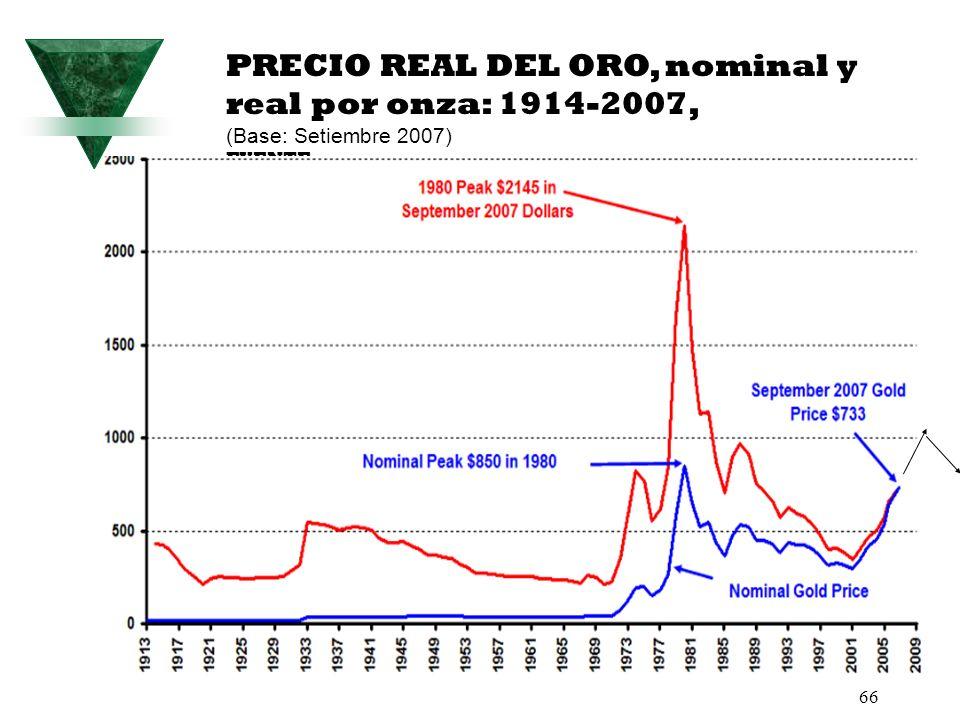 PRECIO REAL DEL ORO, nominal y real por onza: 1914-2007,